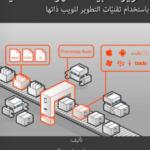 تحميل كتاب : تطوير تطبيقات الهواتف المحمولة باستخدام تقنيات التطوير للويب ذاتها PDF